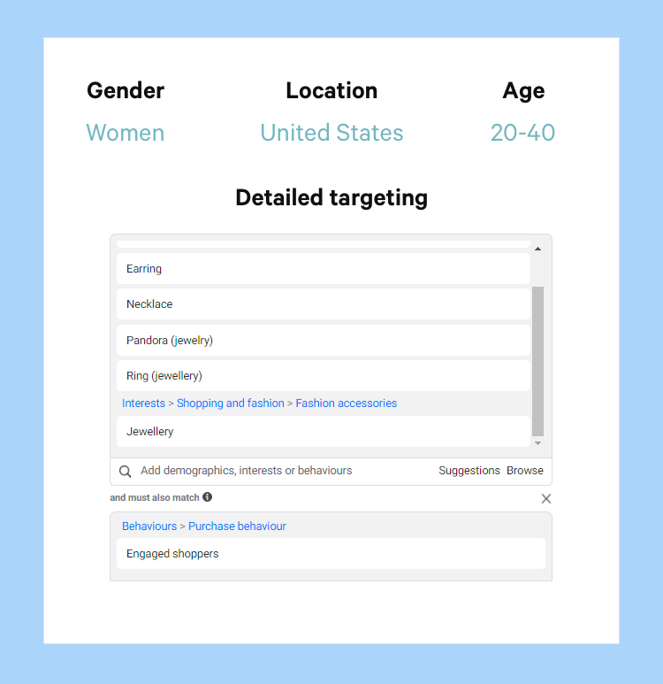 Detailed targeting in Facebook ads manager