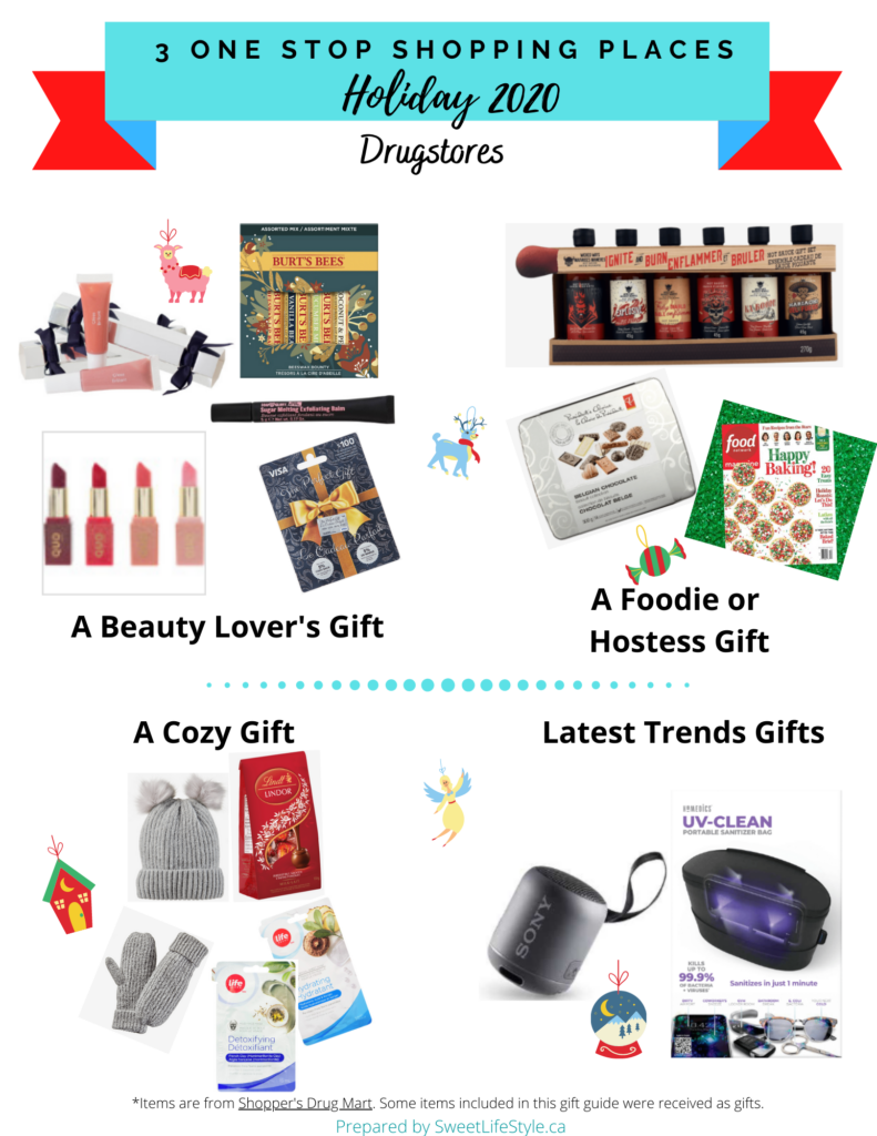 Shoppers Drug Mart Holiday 2020