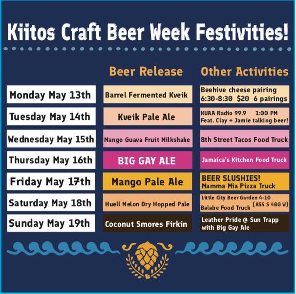 Kiitos American Craft Beer Week