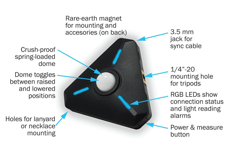 Illuminati Meter features