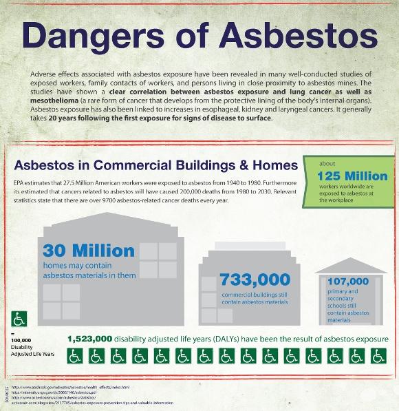 asbestos-buildings-homes