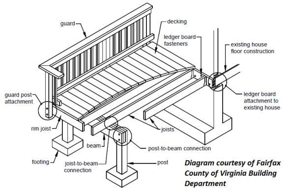 deck-parts-diagram