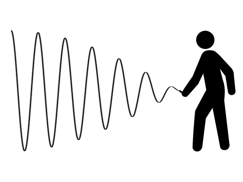 https://upload.wikimedia.org/wikipedia/commons/7/7f/Bullwhip_effect.png