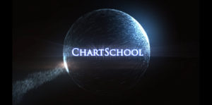 ChartSchool: Bread and butter trades