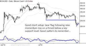 Bear flags in cryptos