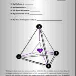 Creator Profile Master Chart