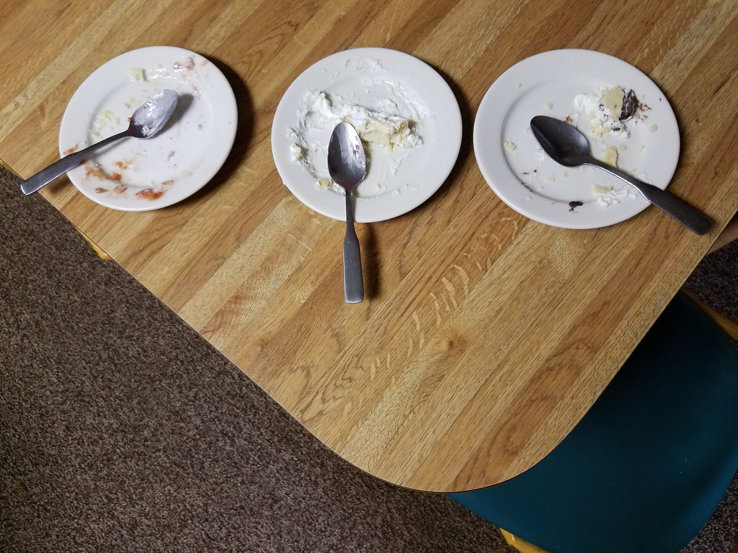 Empty plates after pie testing
