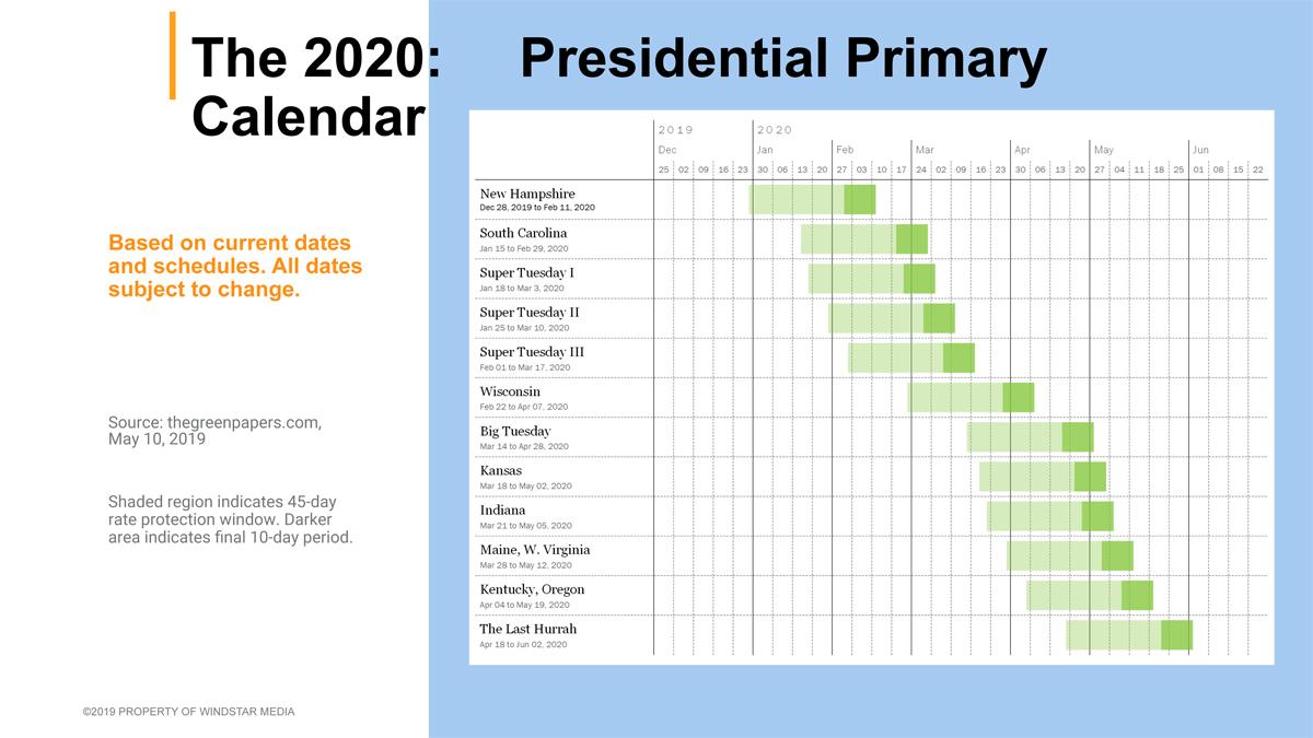 2020 Primaries WSM Format 3