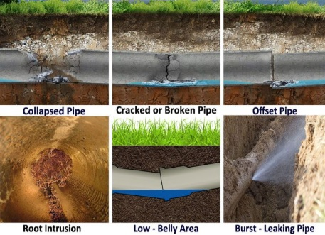 How Does a Sewer Line Inspection Work with Cameras: Complete Overview