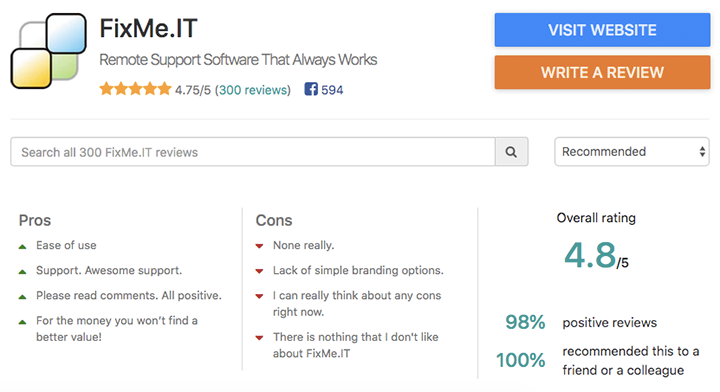 FixMe.IT 100% recommended remote support software on Gartner's GetApp