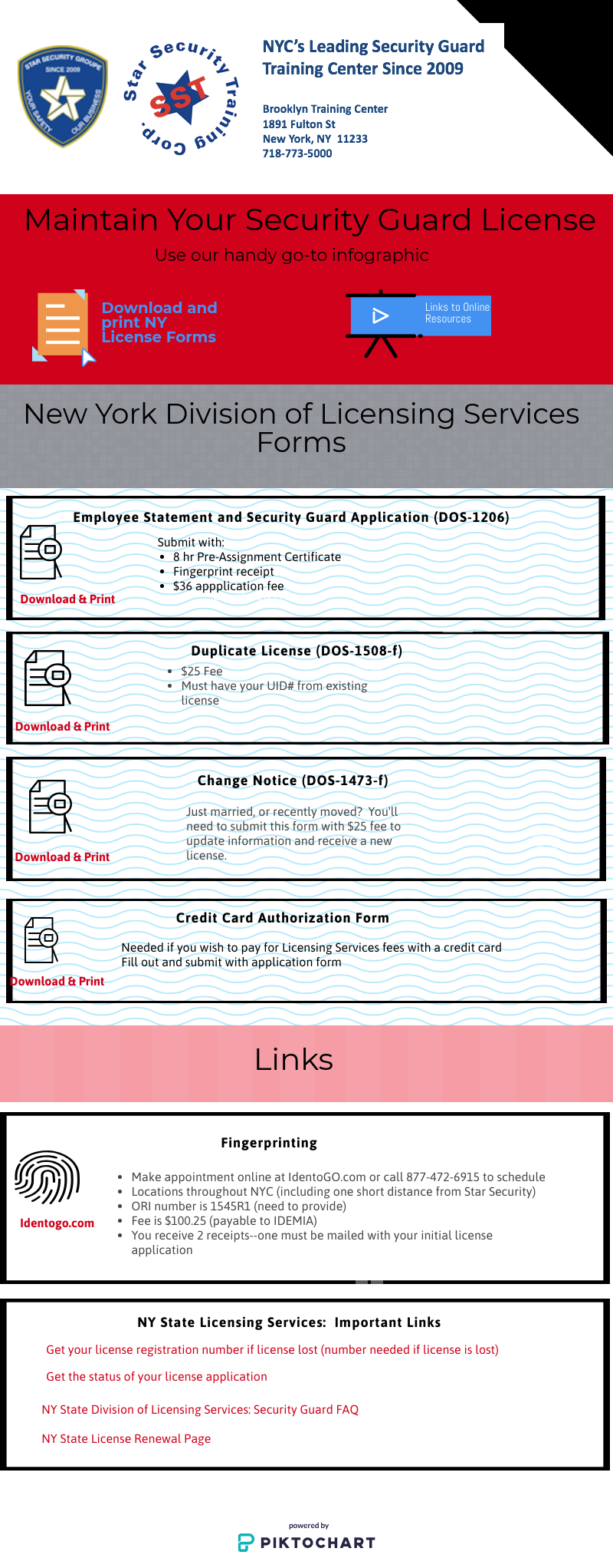 new york state security guard license forms infographic