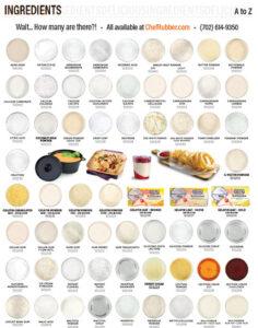 Ingredients Catalog