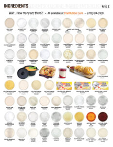 Chef Rubber ingredients catalog