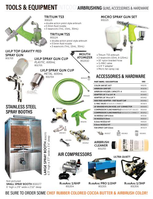 Tools & Equipment Catalog
