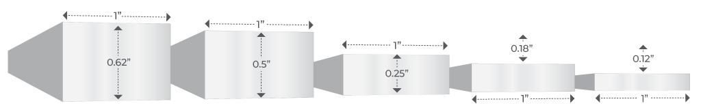 ruler dimensions