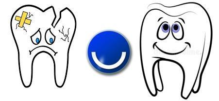 Be kind to your dentist | Dental Center | Top Cerritos Dentist