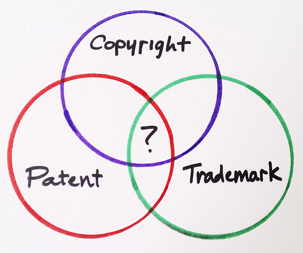Sunshine Coast Intellectual Property Lawyers trademark copyright