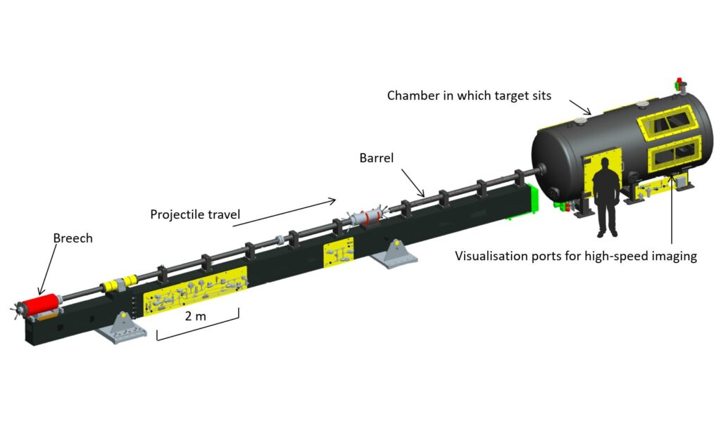 ADFA Gas Gun Canberra Diagram