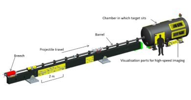 ADFA Gas Gun Canberra Diagram