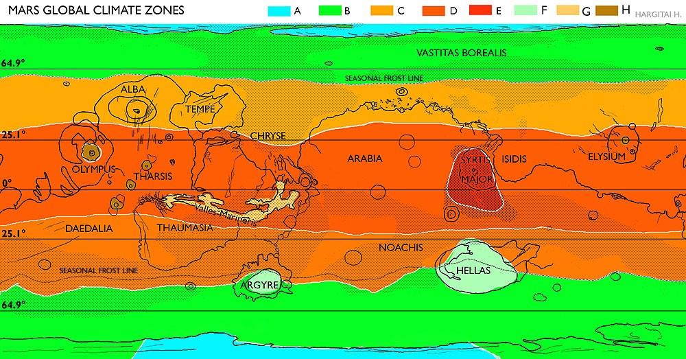 mars temperatures