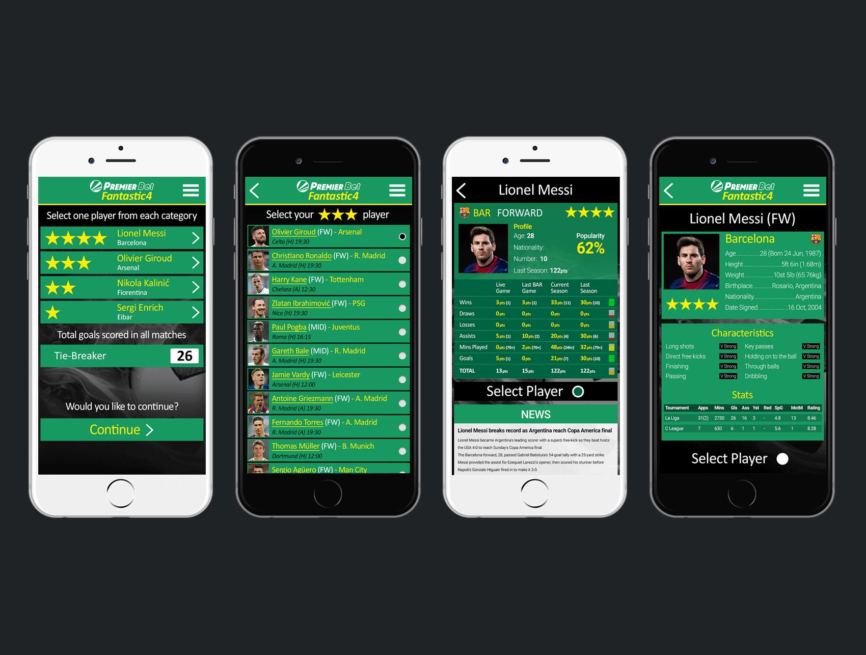 Fantasy Four: Daily Fantasy Game on Mobile