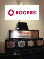 2012 Rogers ARM Awards