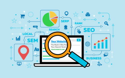 Seo Myths You Should Leave Behind in 2018