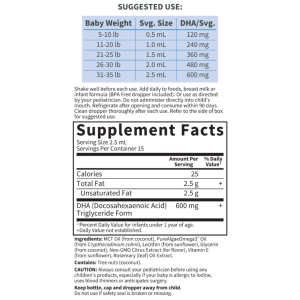 Baby Plant DHA 1.26 fl oz (37.5ml) Liquid Supplement Facts
