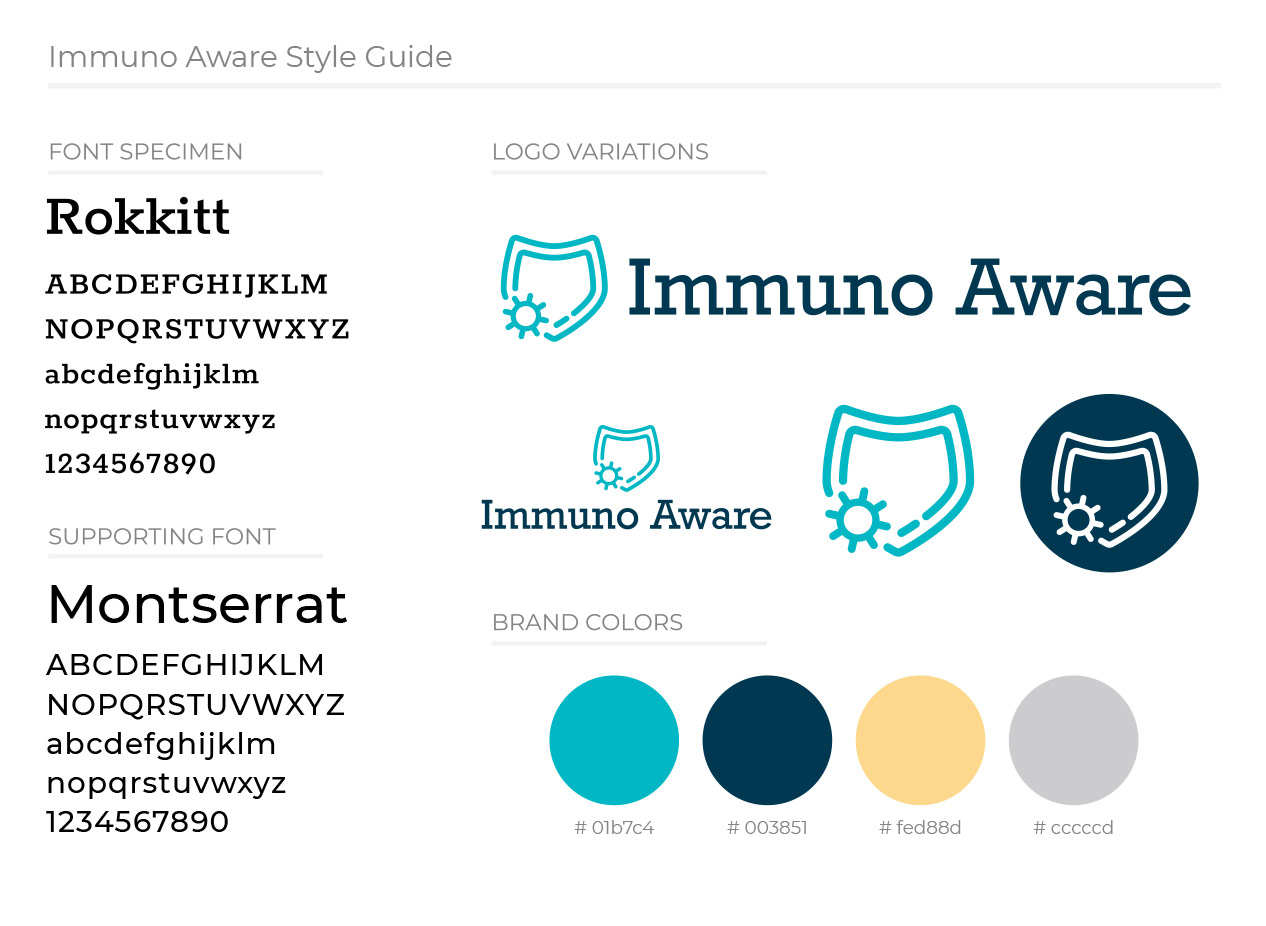 immunoaware2