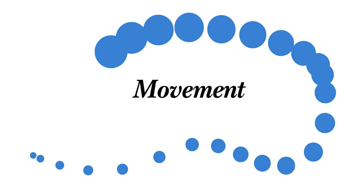 Laws of Graphic Design - Movement