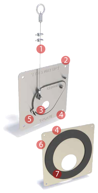 ACO Q-plate features