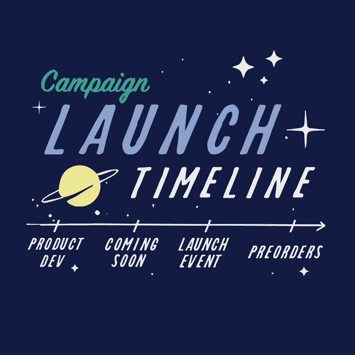 An illustration showing the timeline for launching a product.