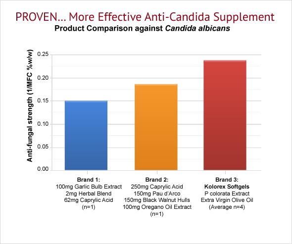 Kolorex Comparison Chart image resized final