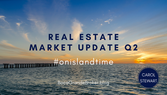 Southwest Florida Market Update Q2
