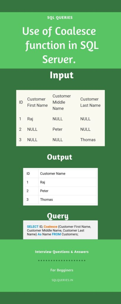 Coalesce function in SQL server Infographic