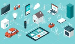 Advantages and disadvantages of IoT