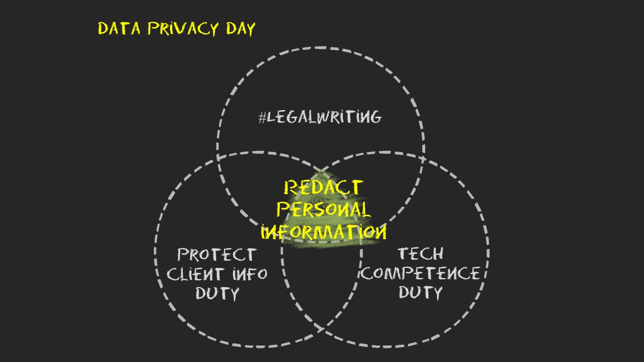 A three-circle Venn diagram standing for #LegalWriting, a lawyer's duty to protect client information, and a lawyer's duty to be competent in technology. At the diagram's intersection is the label: Redact personal info.