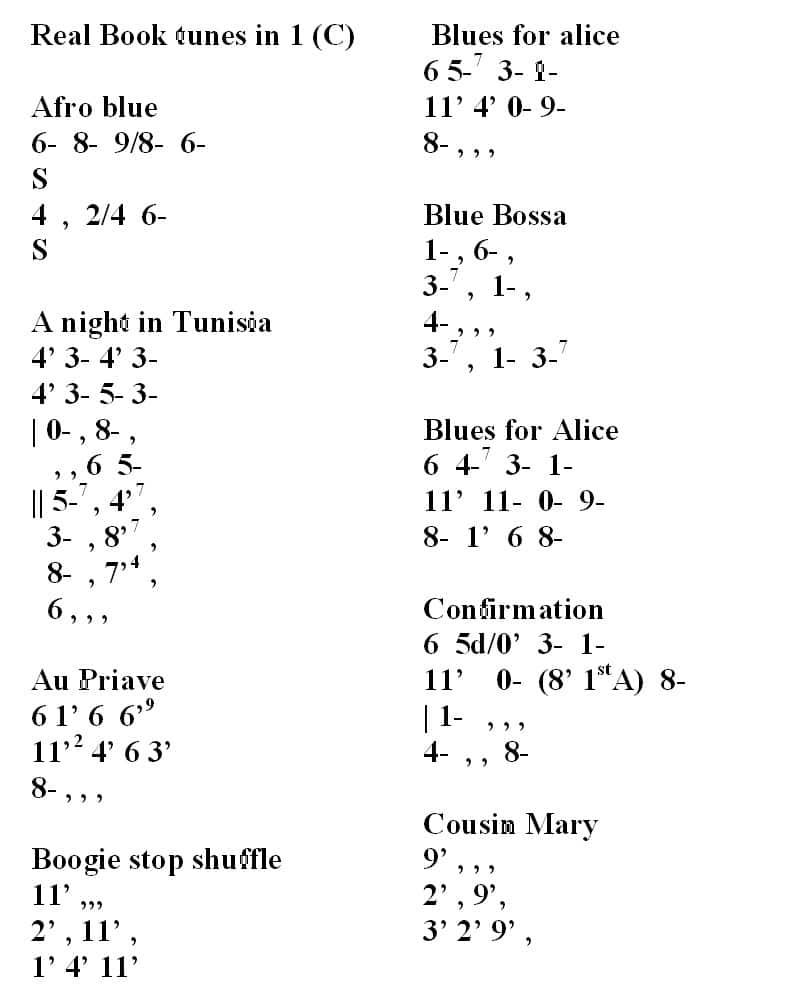 chord chart 1