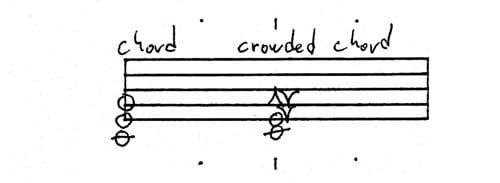 music chords2