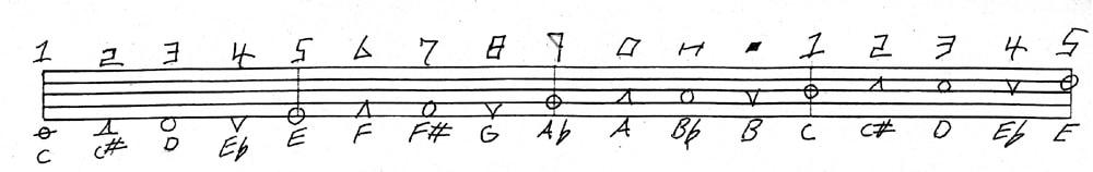 music symbol chart