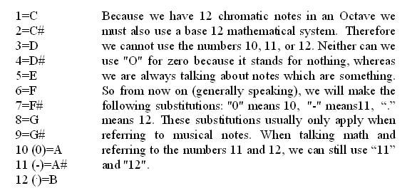 number symbols & text