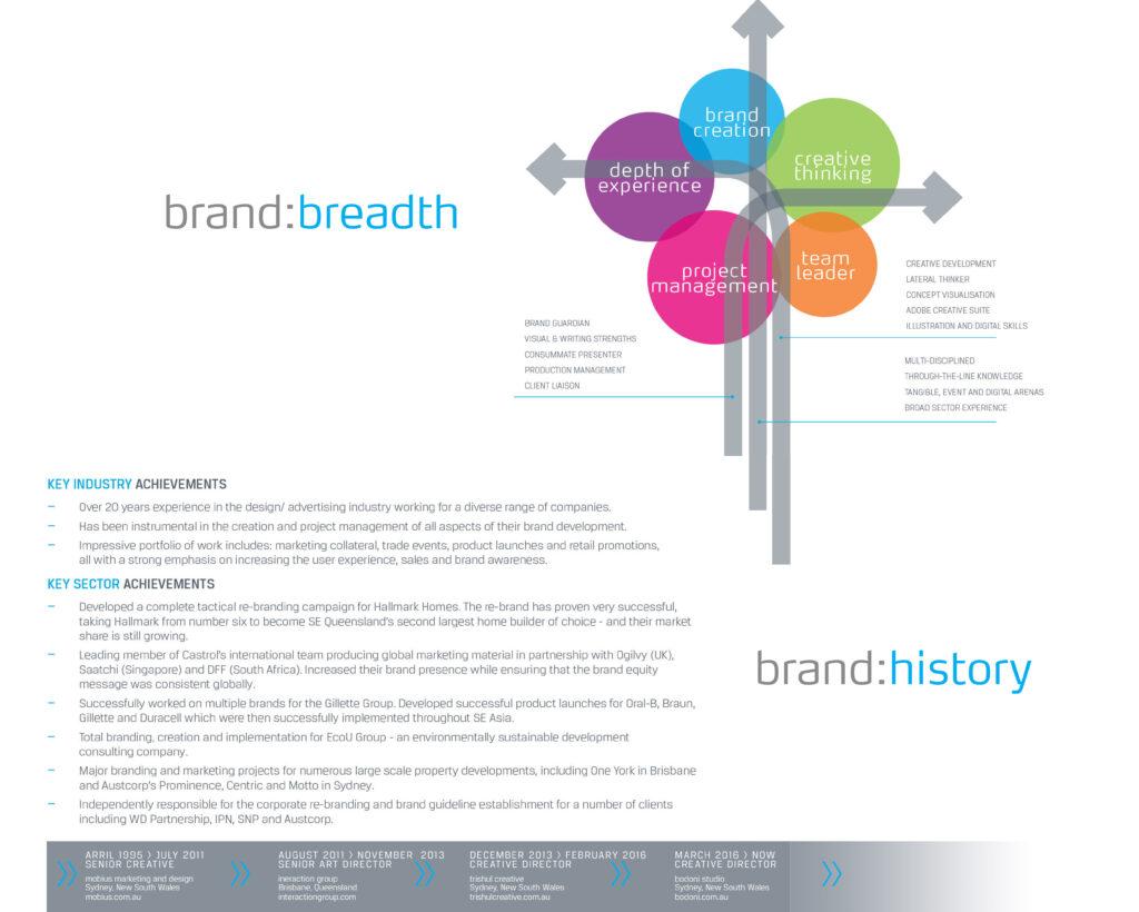brand:breadth