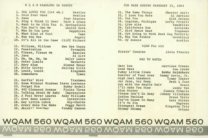 WQAM survey Feb. 15, 1964