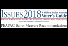 2018 Biblical Ballot Measures Voters Guide