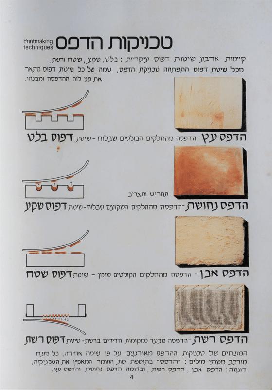 חומרים להדפסה, 1978, עץ, נחושת, אבן ורשת 30 על 40 ס''מ [מאוסף מוזיאון ישראל]