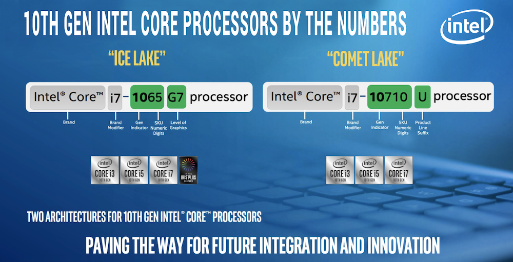 10th Generation Processors by the Numbers