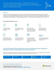 Microsoft 365 Holistic Security