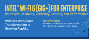 Cut the Cord with Intel® Wi-Fi 6 (Gig+) for Enterprise