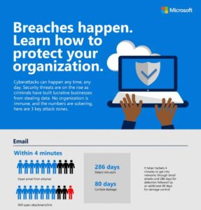 Breaches happen. Learn how to protect your organization.