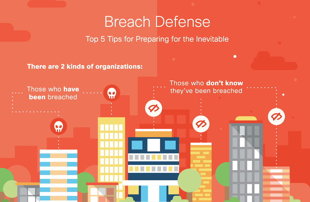 Breach Defense: Top 5 Tips for Preparing for the Inevitable